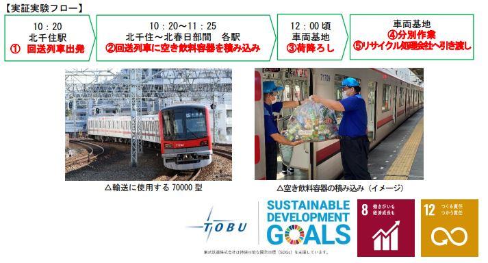 東武鉄道:駅構内で収集された空き飲料容器を回送列車で輸送する実証実験を10月1日から東武スカイツリーラインで実施